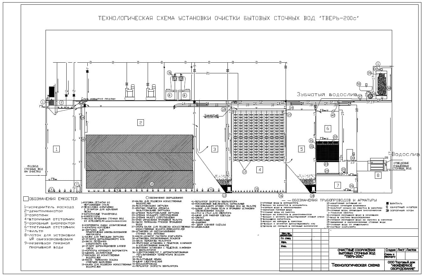 Очистное сооружение Тверь-200С
