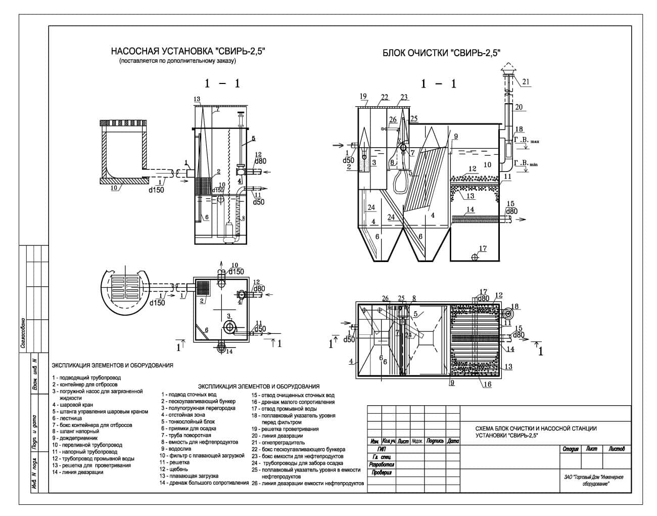 Очистное сооружение Свирь-2,5