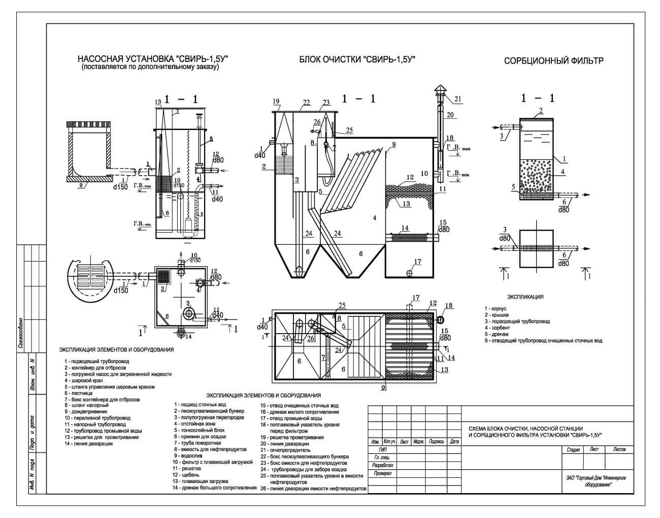 Очистное сооружение Свирь-1,5У
