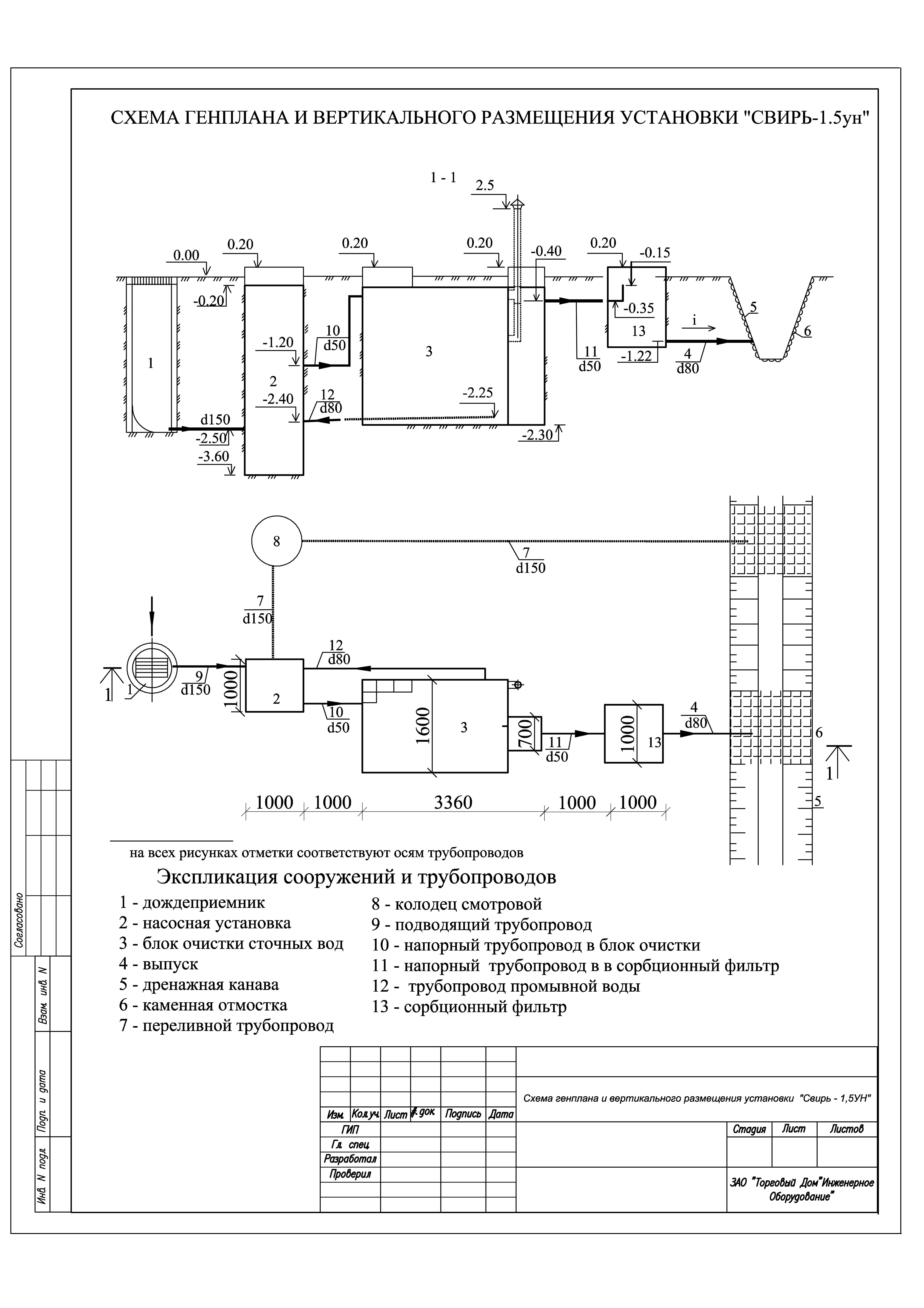 Очистное сооружение Свирь-1,5УН
