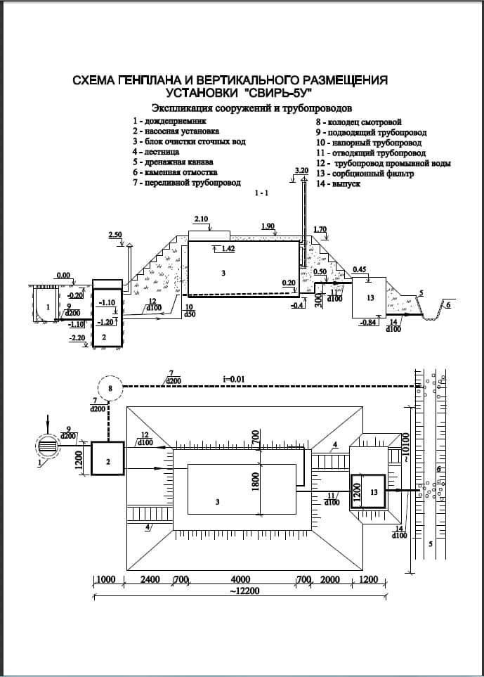 Очистное сооружение Свирь-5У