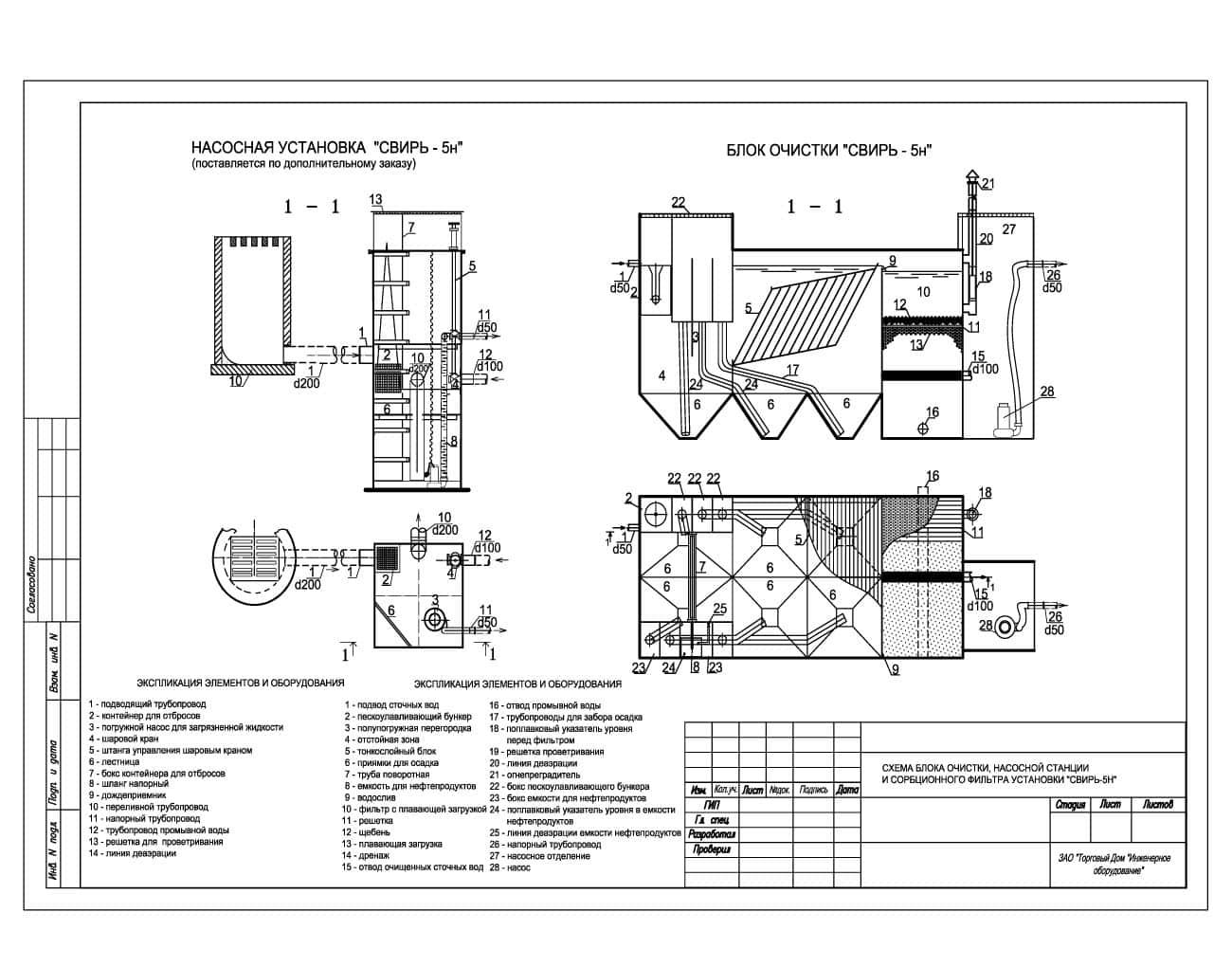 Очистное сооружение Свирь-5Н