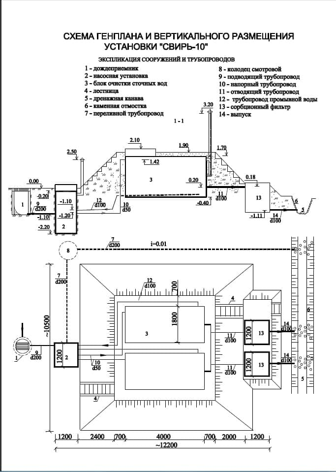 Очистное сооружение Свирь-10