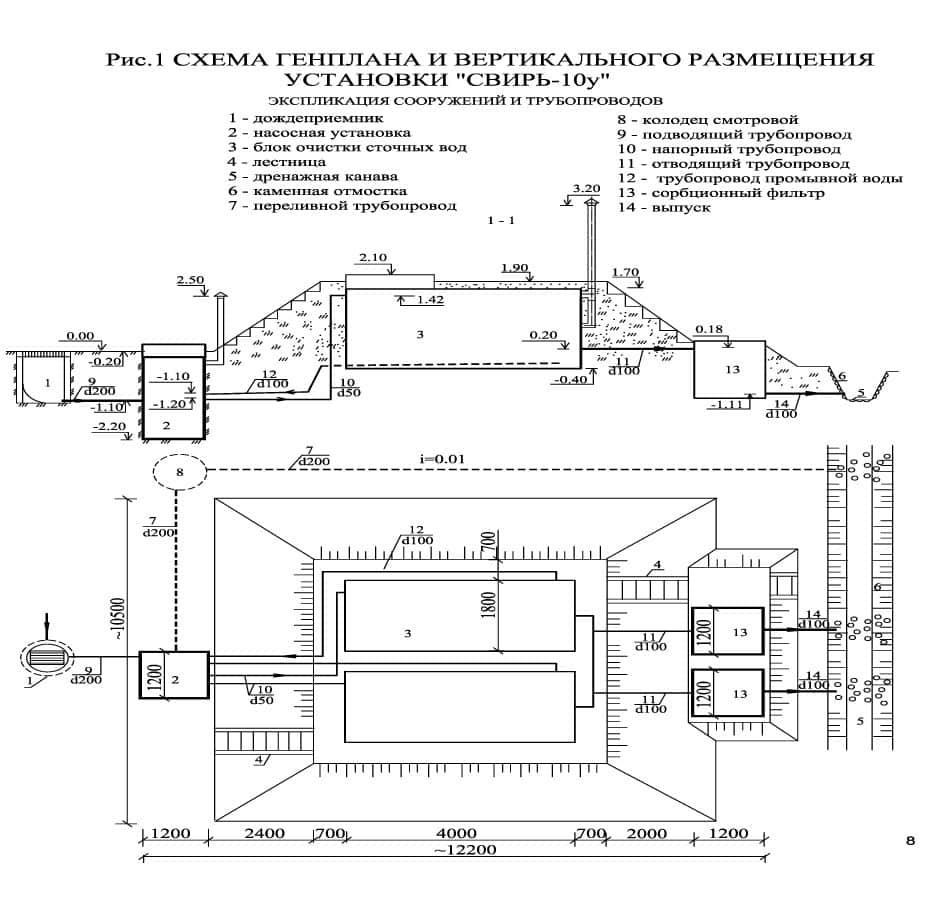 Очистное сооружение Свирь-10У