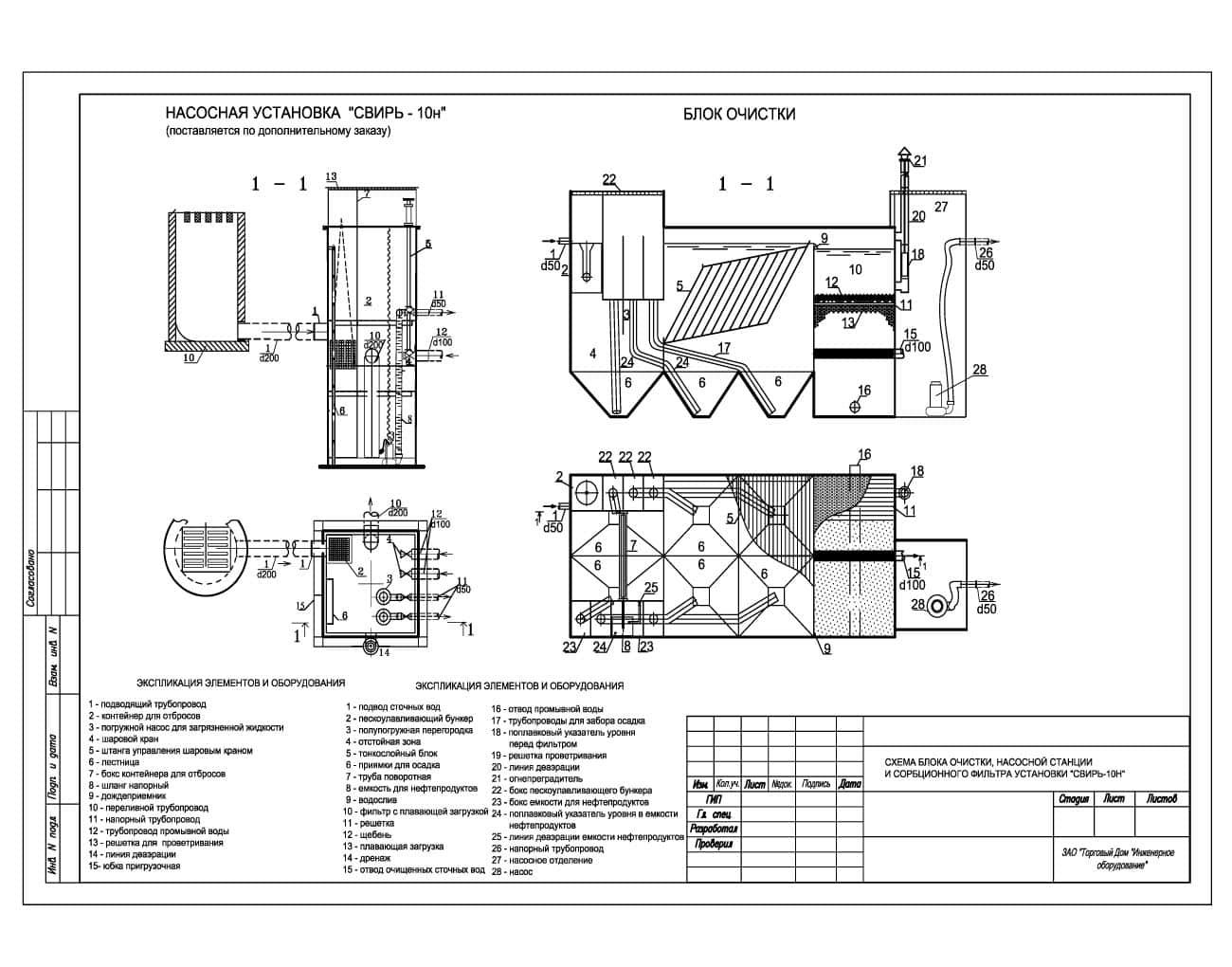 Очистное сооружение Свирь-10Н