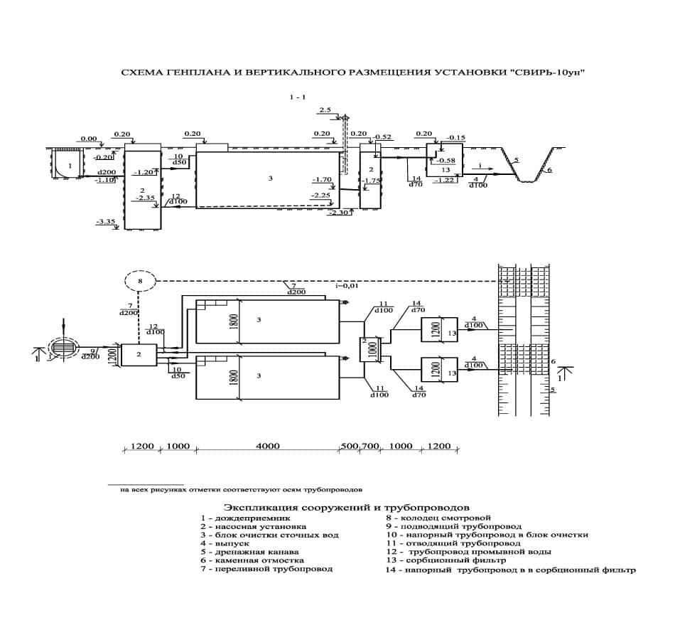 Очистное сооружение Свирь-10УН