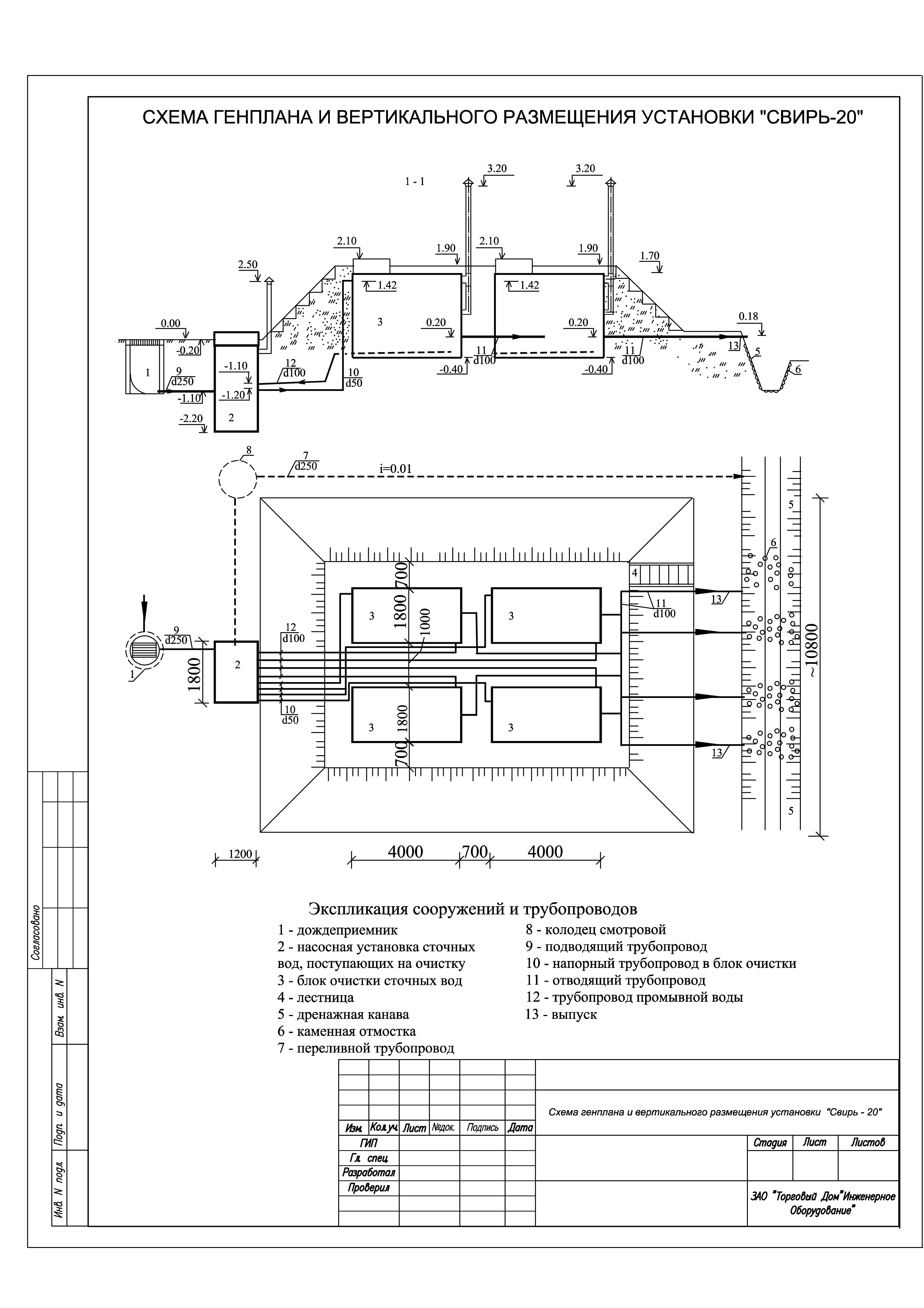 Очистное сооружение Свирь-20