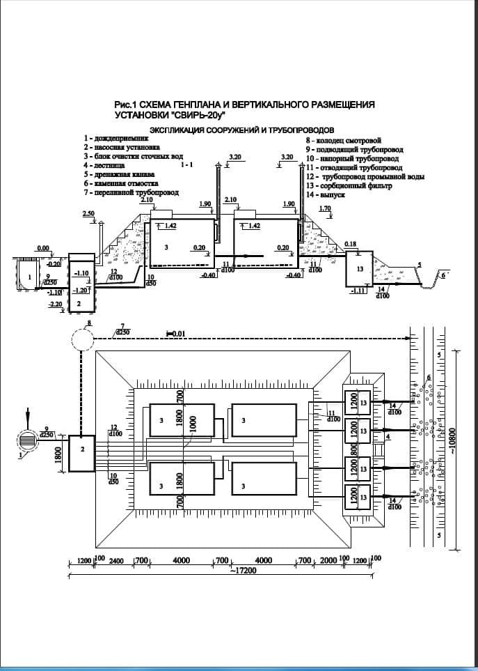 Очистное сооружение Свирь-20У