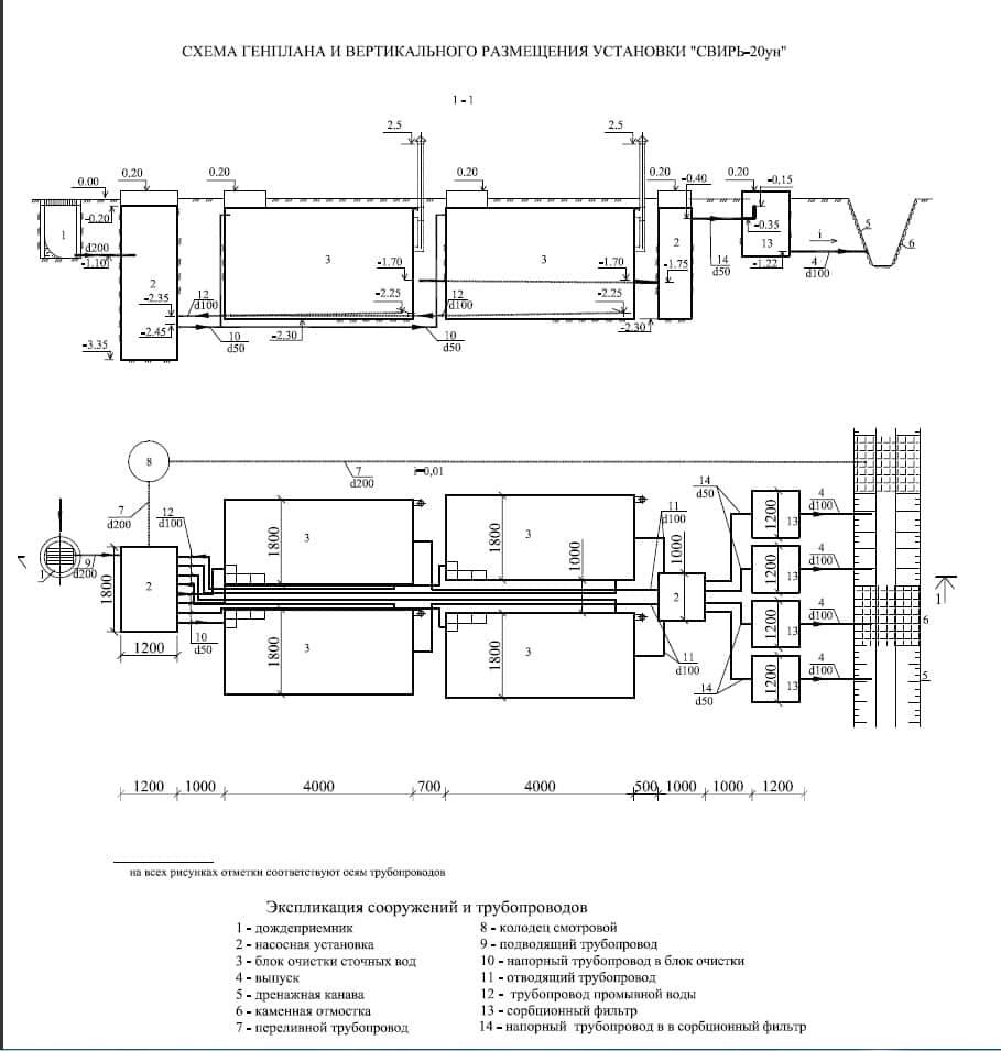 Очистное сооружение Свирь-20УН