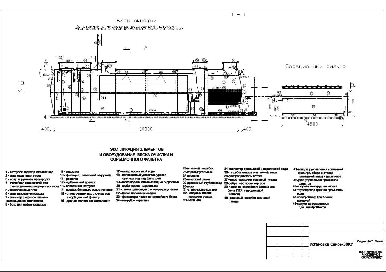 Очистное сооружение Свирь-30КУ