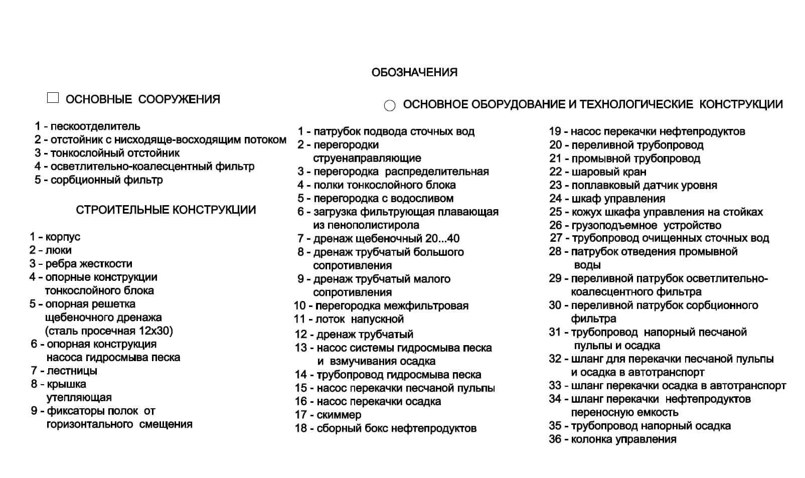 Очистное сооружение Свирь-40Ку