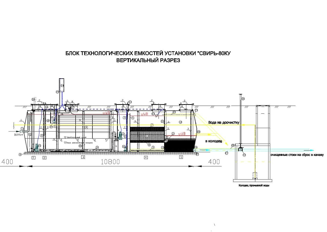 Очистное сооружение Свирь-80Ку