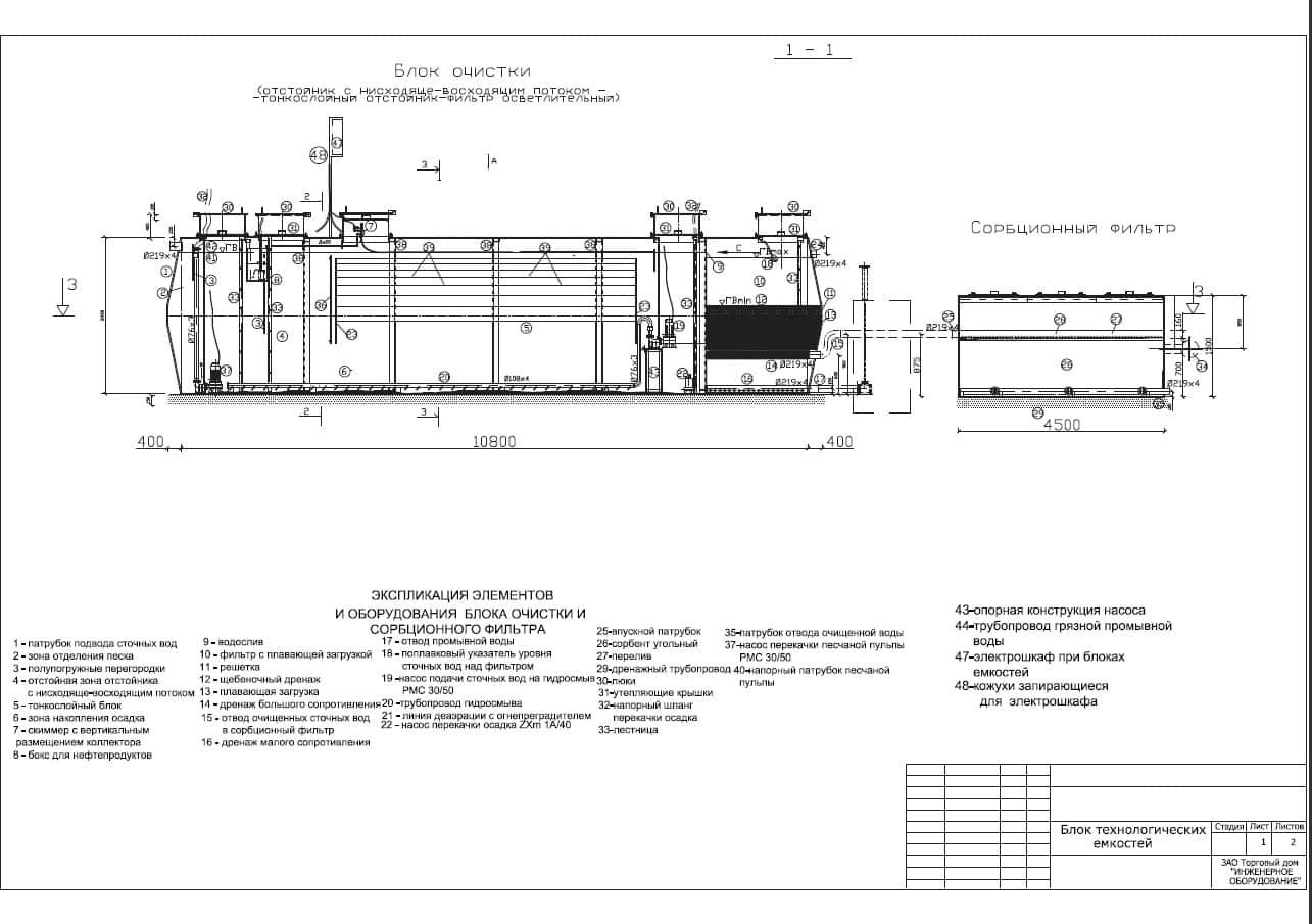 Очистное сооружение Свирь-240КУ
