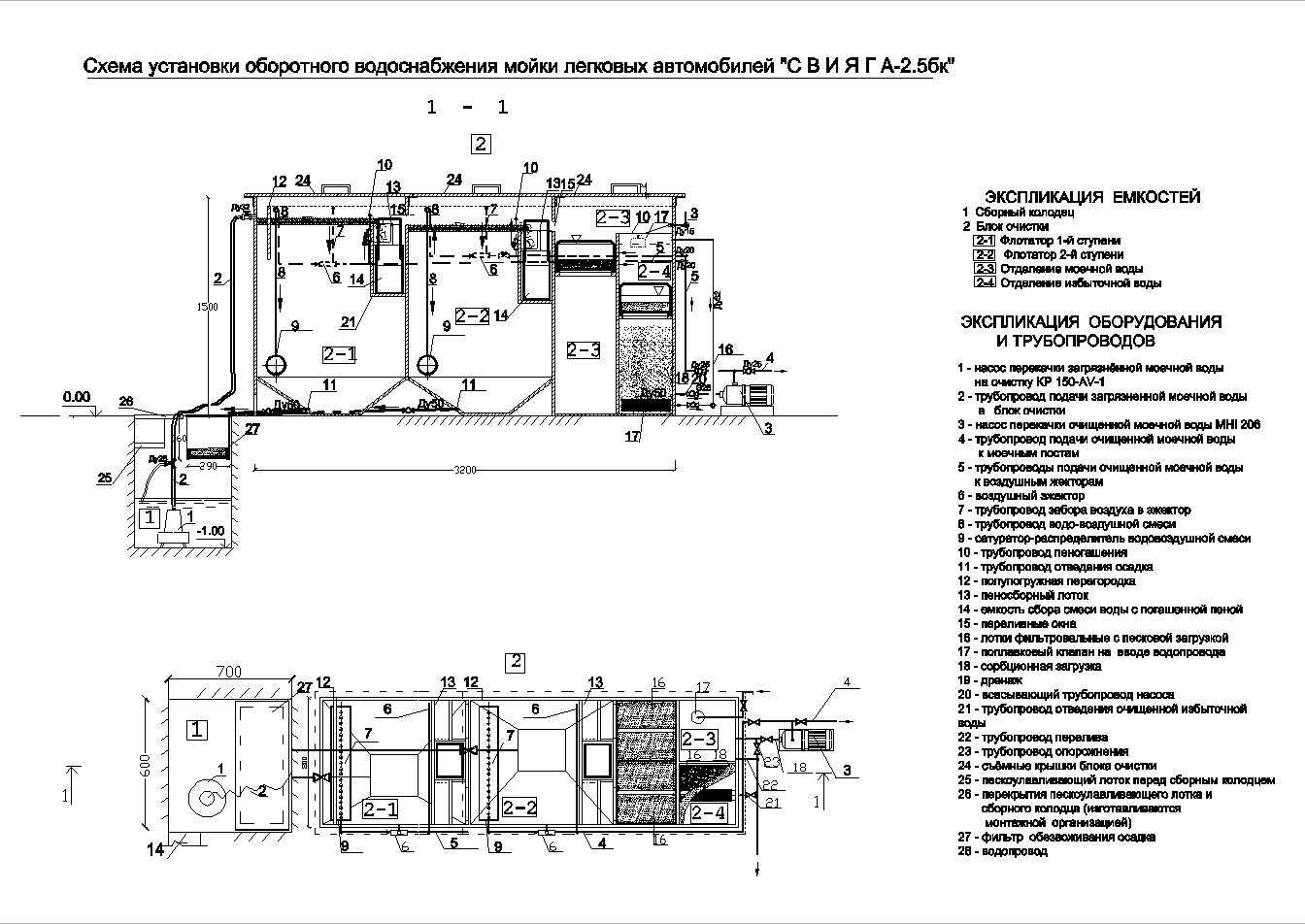 Очистное сооружение Свияга-БК-2,5 для бесконтактных автомоек