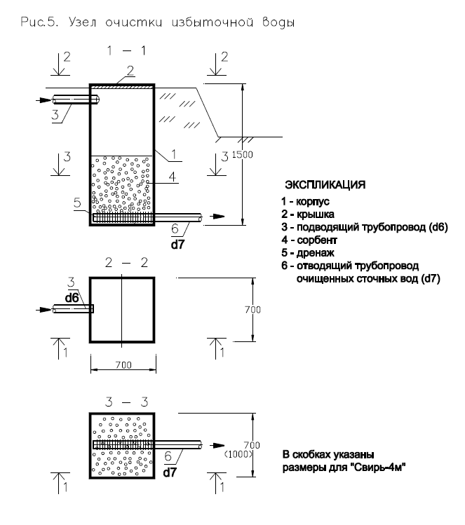 Очистное сооружение Свирь-2,5М