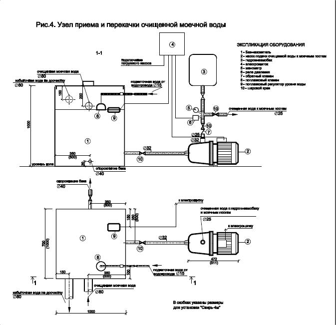 Очистное сооружение Свирь-4М