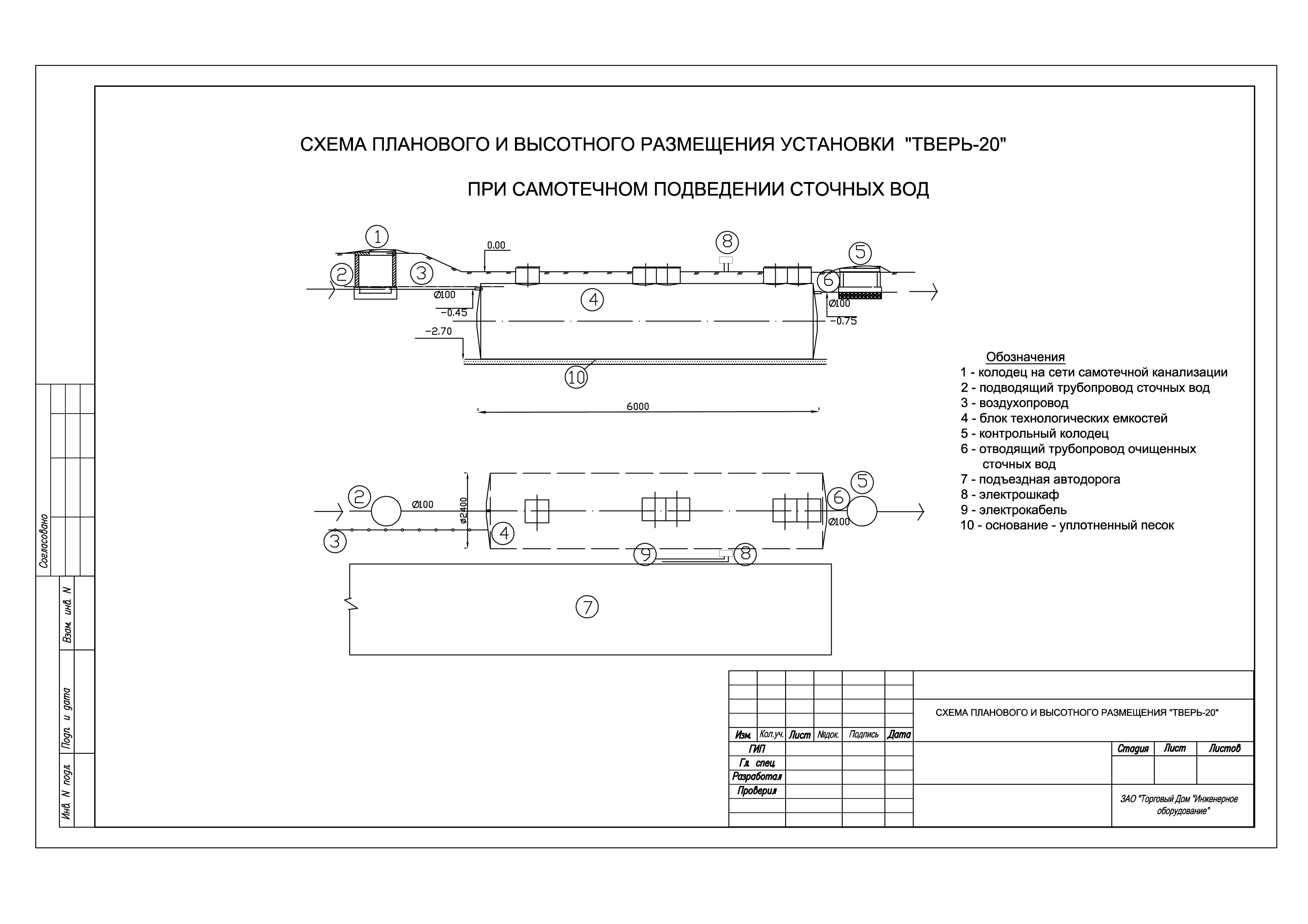 Очистное сооружение Тверь-20