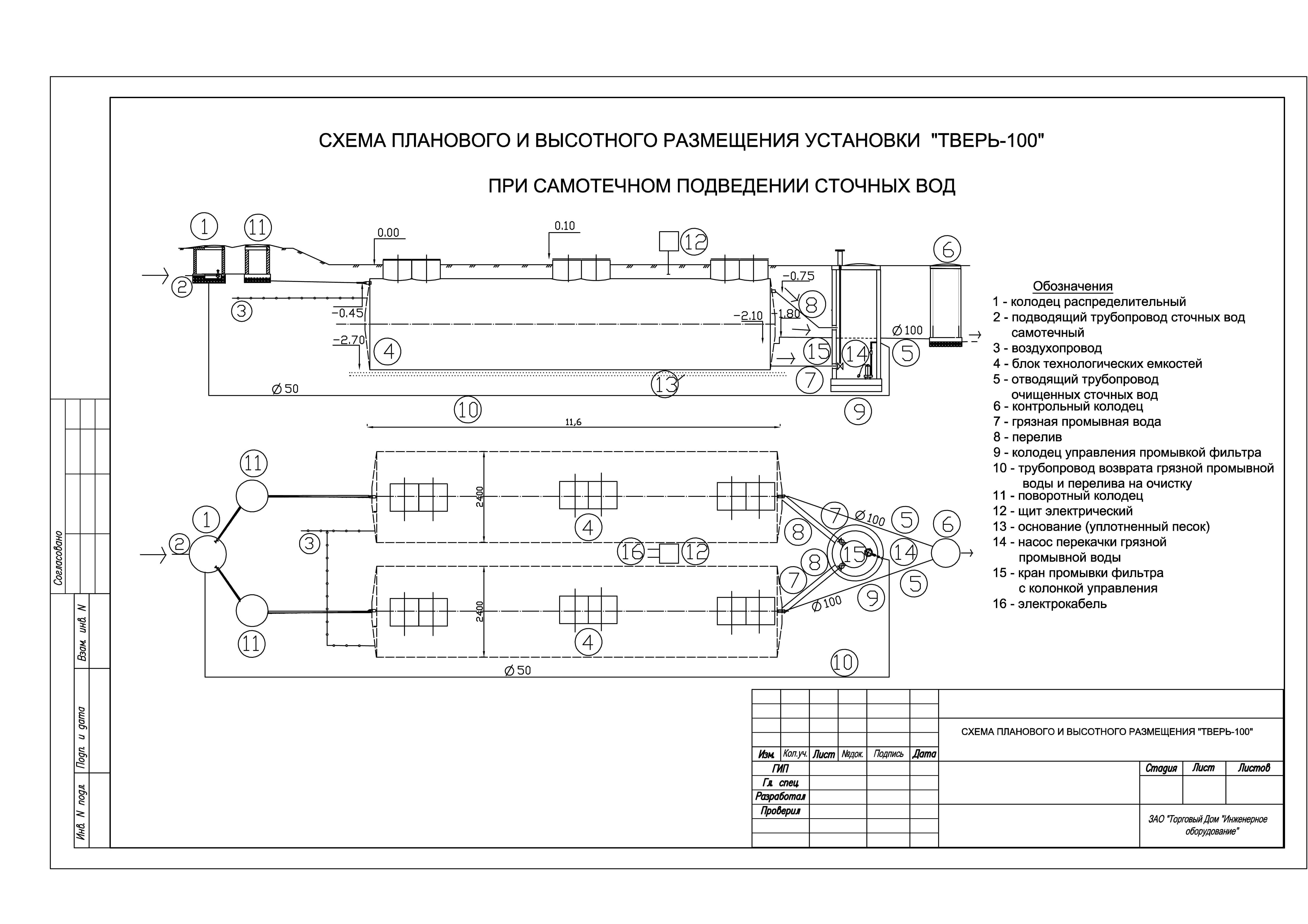 Очистное сооружение Тверь-100