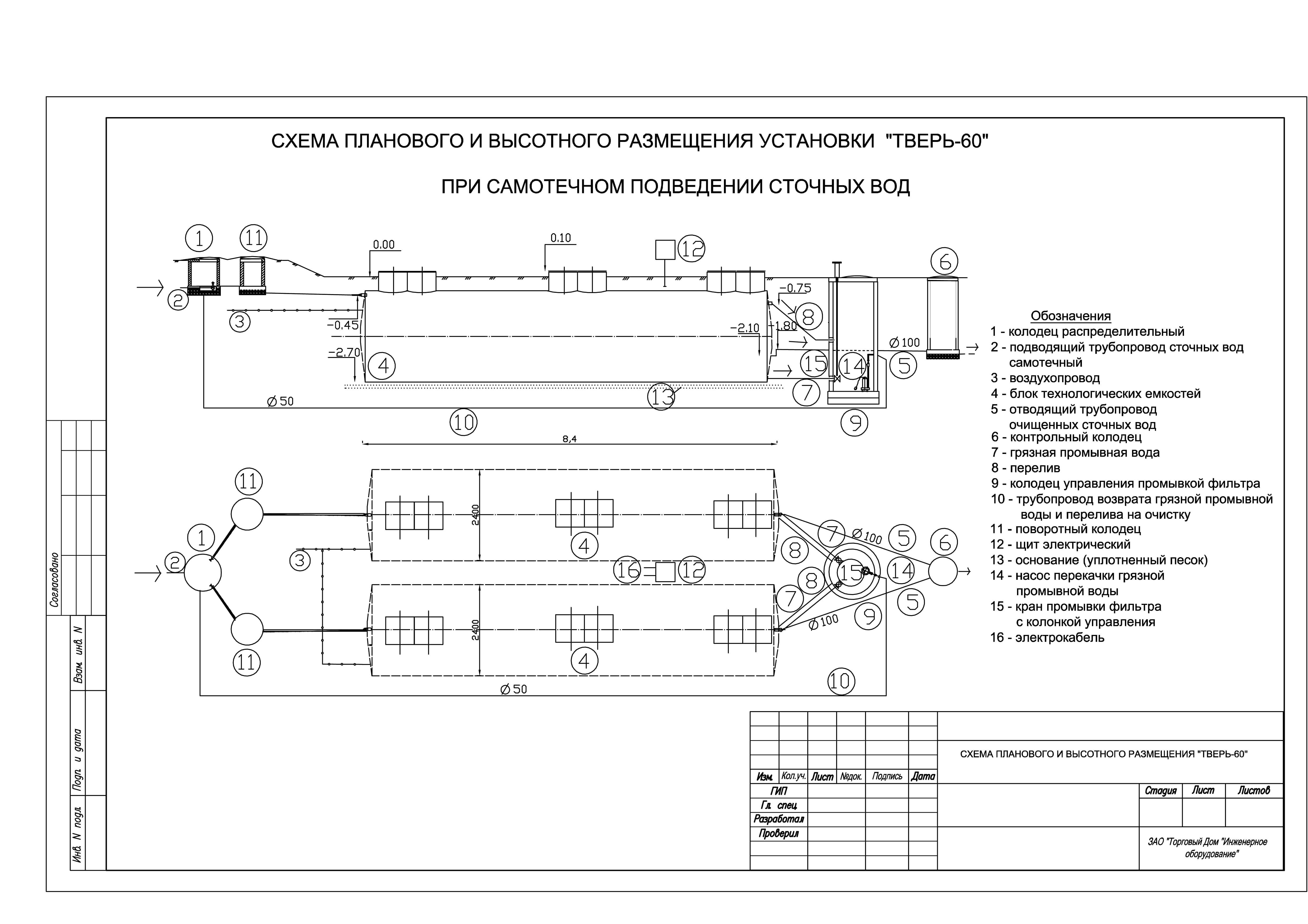 Очистное сооружение Тверь-60