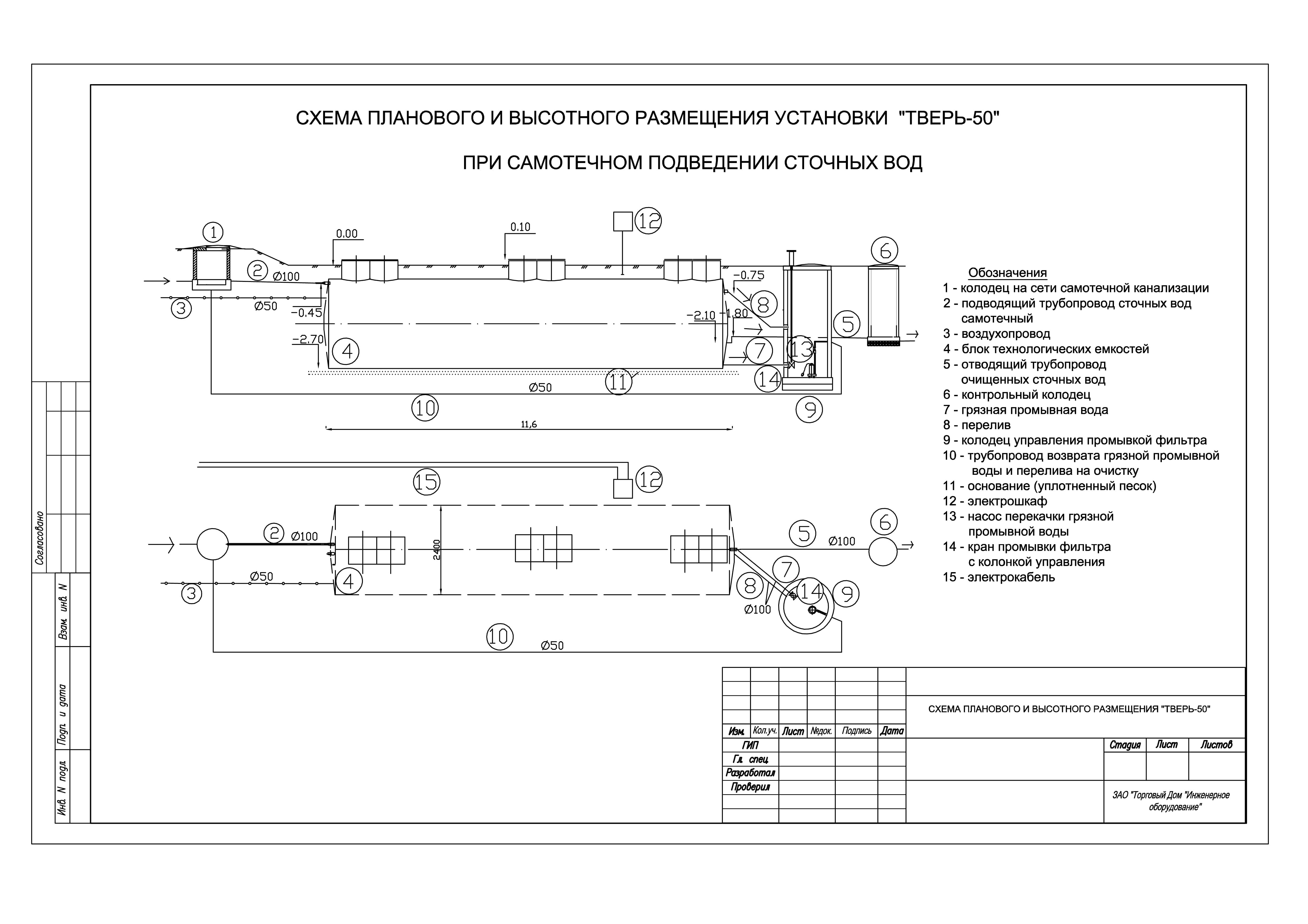 Очистное сооружение Тверь-50