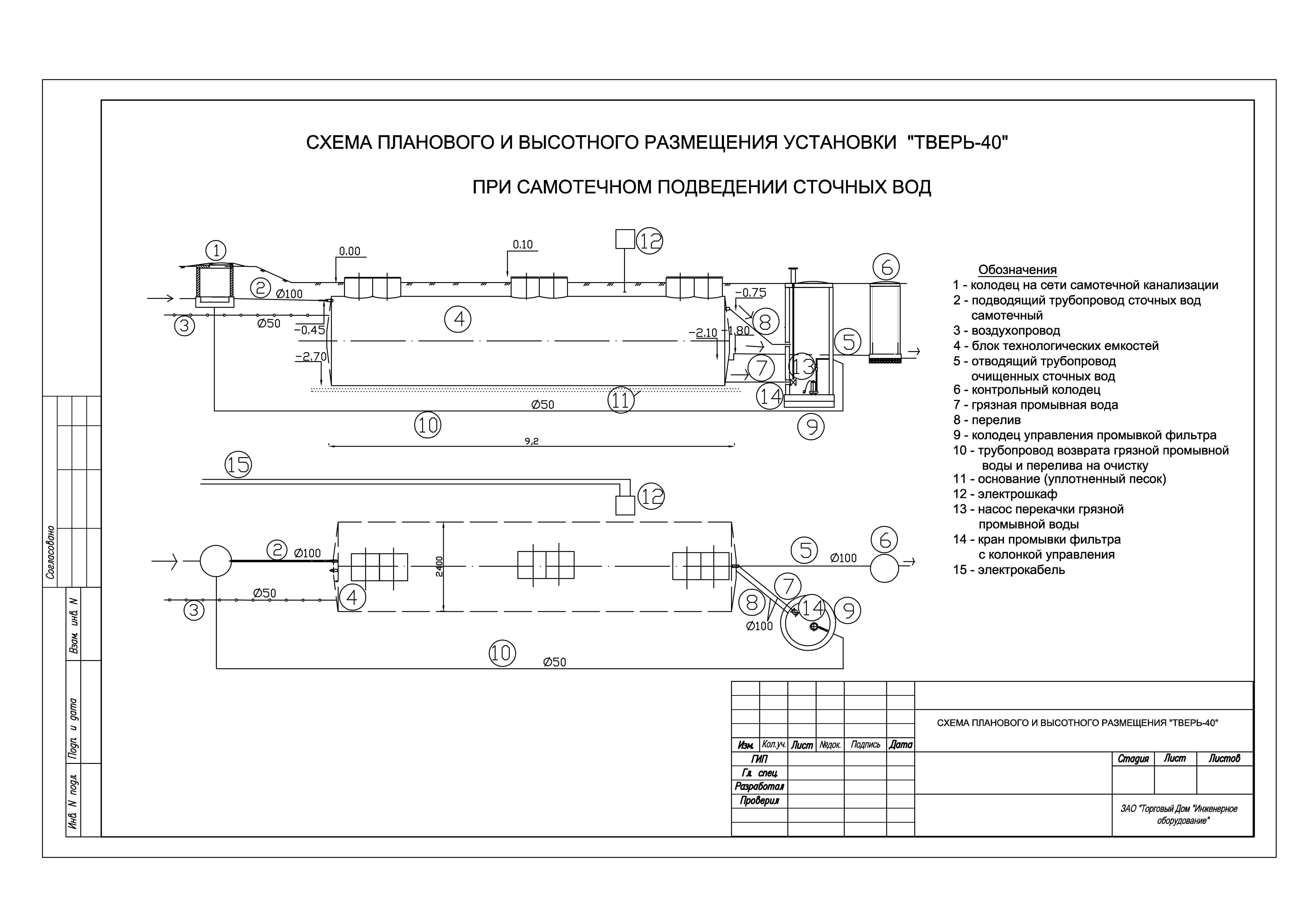 Очистное сооружение Тверь-40