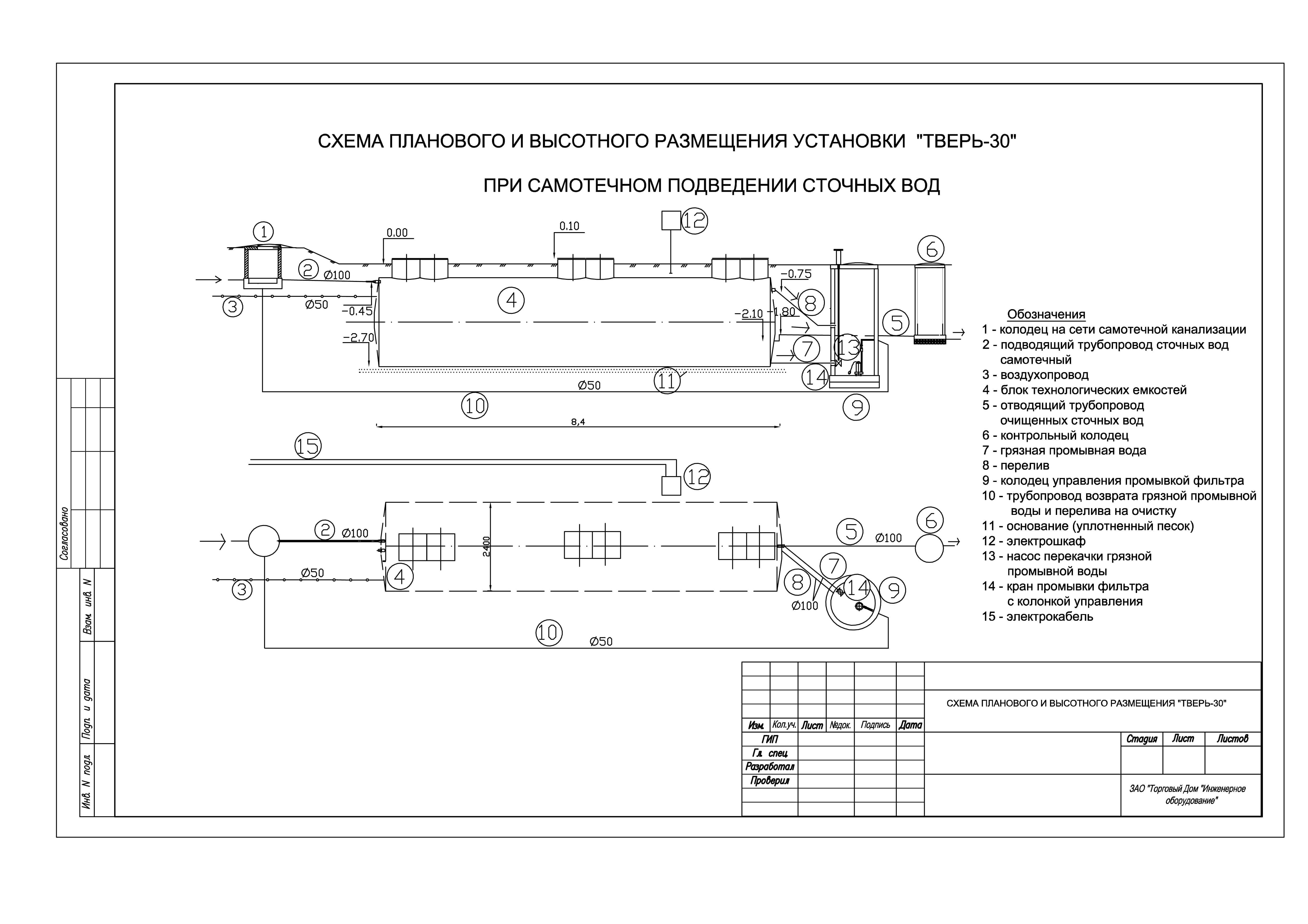 Очистное сооружение Тверь-30