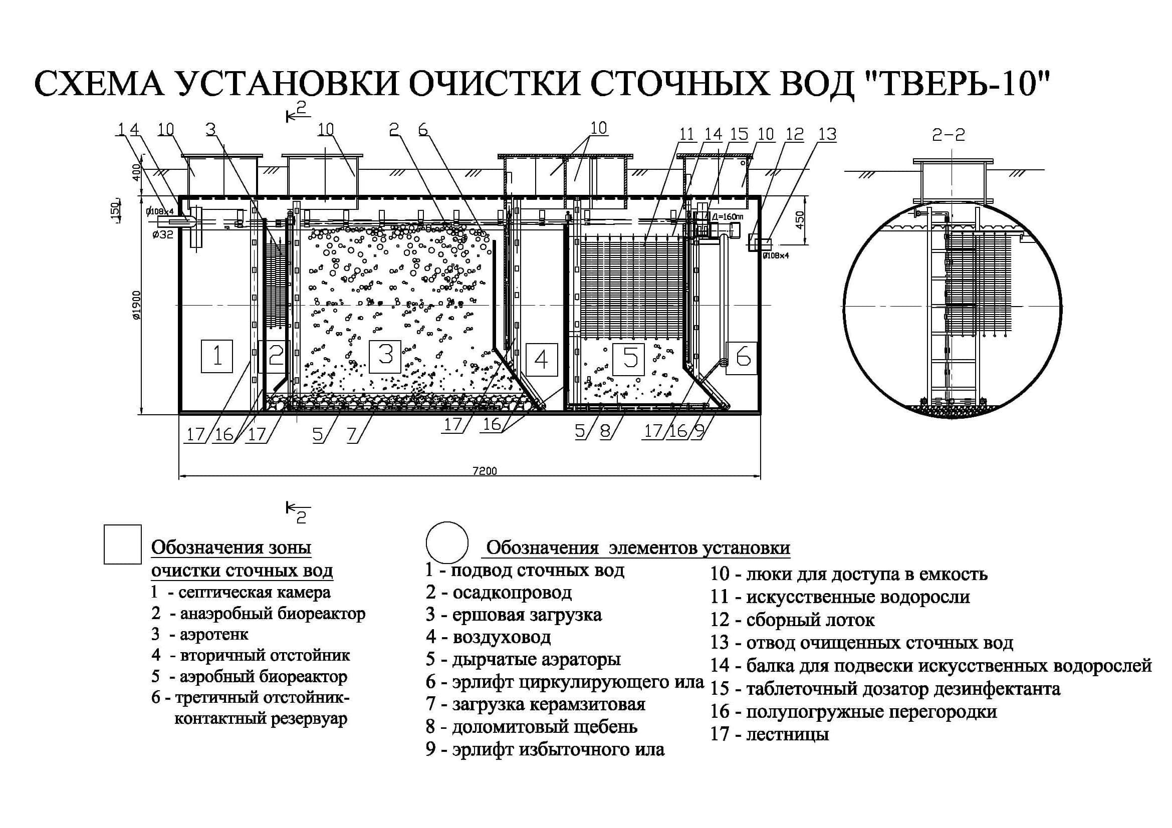Очистное сооружение Тверь-10