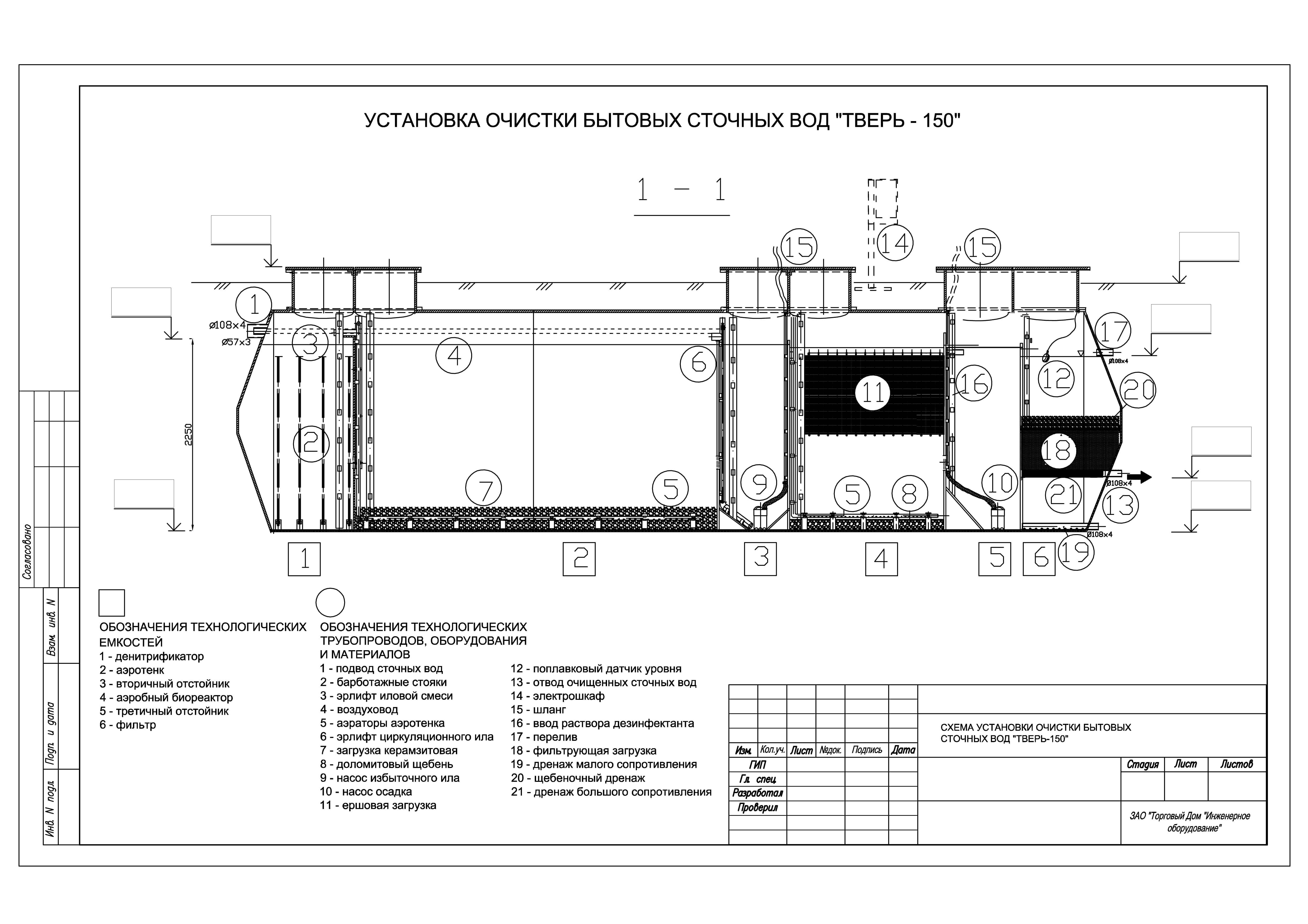 Очистное сооружение Тверь-150