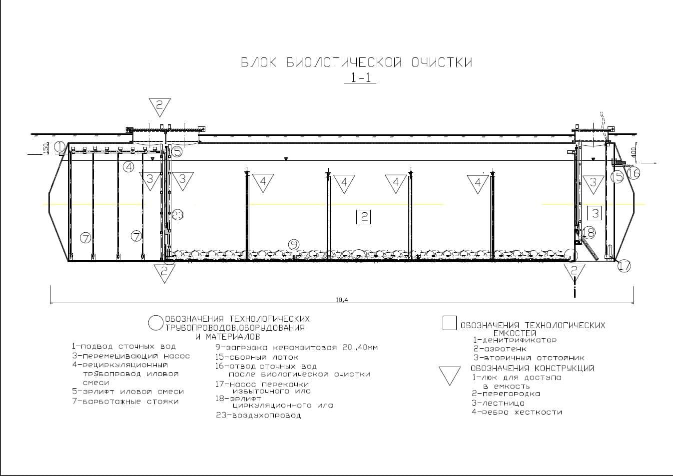 Очистное сооружение Тверь-180
