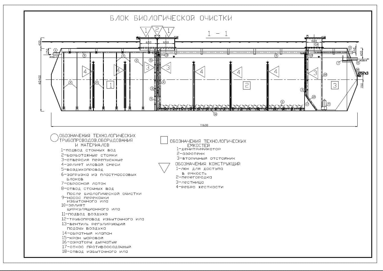 Очистное сооружение Тверь-200