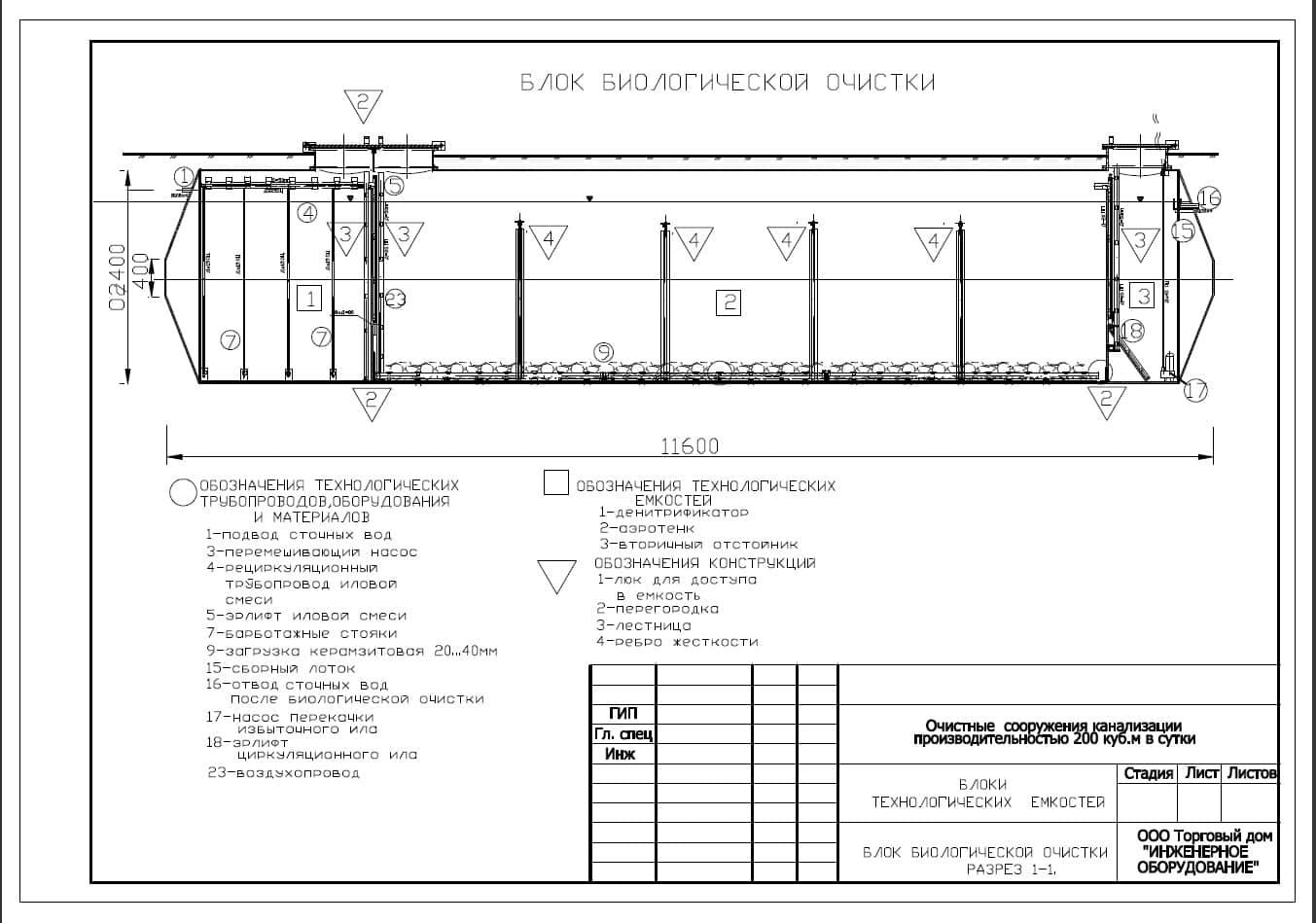 Очистное сооружение Тверь-400