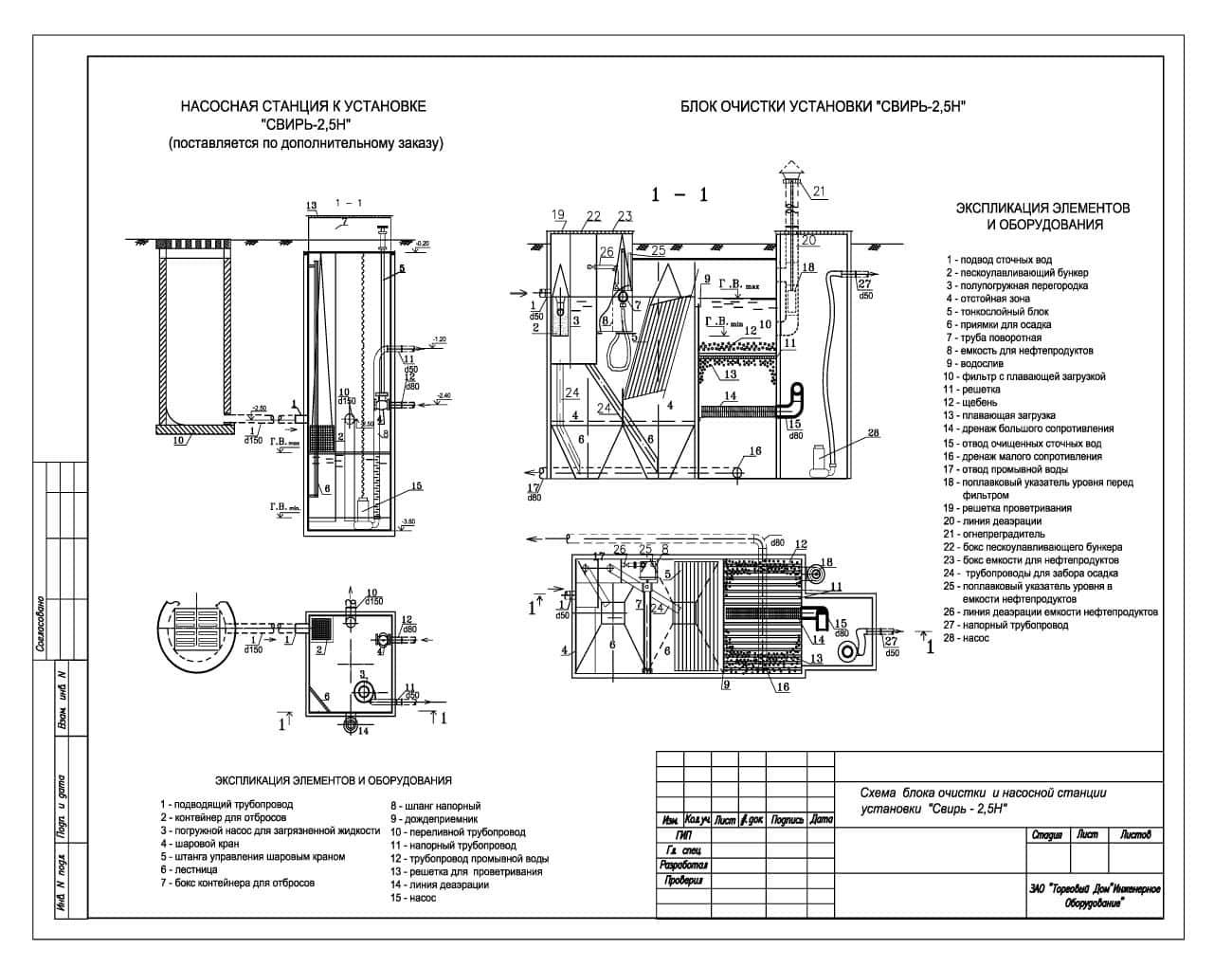 Очистное сооружение Свирь-10КУ