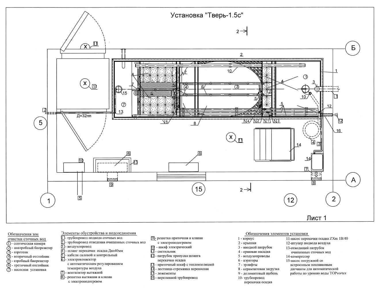 Очистное сооружение Тверь-1,5С